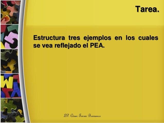 Tarea. Estructura tres ejemplos en los cuales se vea reflejado el PEA. LP. César Torres Barranco