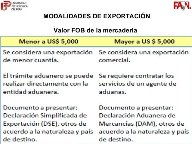 MG. JORGE I. GUERRERO VÁSQUEZ             C12124@UTP.EDU.PE             COMERCIO GLOBALMODALIDADES DE EXPORTACIÓN  Valor F...