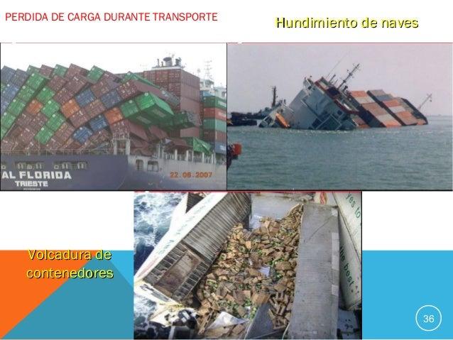 PERDIDA DE CARGA DURANTE TRANSPORTE                                      Hundimiento de naves   Volcadura de   contenedore...
