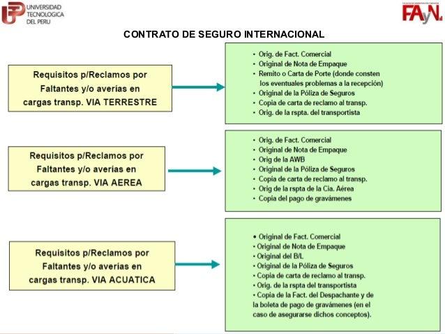 MG. JORGE I. GUERRERO VÁSQUEZ                        C12124@UTP.EDU.PE                        COMERCIO GLOBAL           CO...