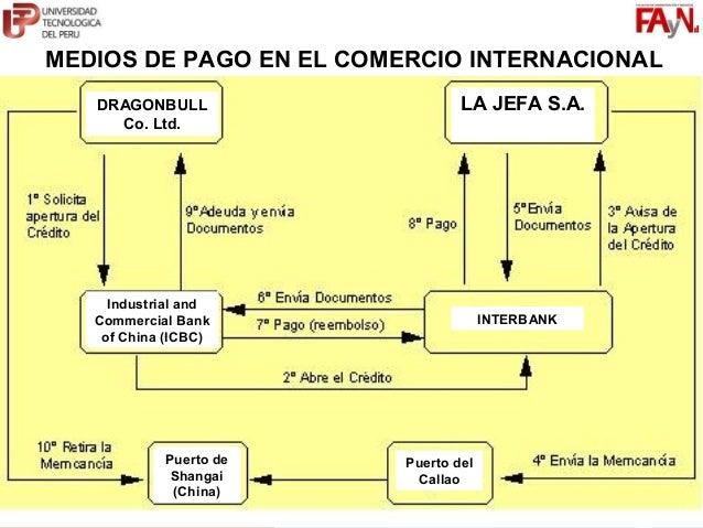 MG. JORGE I. GUERRERO VÁSQUEZ                                C12124@UTP.EDU.PE                                COMERCIO GLO...