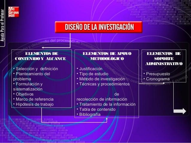 ELEMENTOS DE CONTENIDO Y ALCANCE • Selección y definición • Planteamiento del problema • Formulación y sistematización • O...