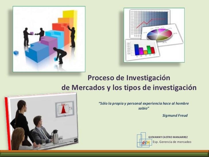 """GCM<br />Proceso de Investigación de Mercados y los tipos de investigación<br />""""Sólo la propia y personal experiencia hac..."""