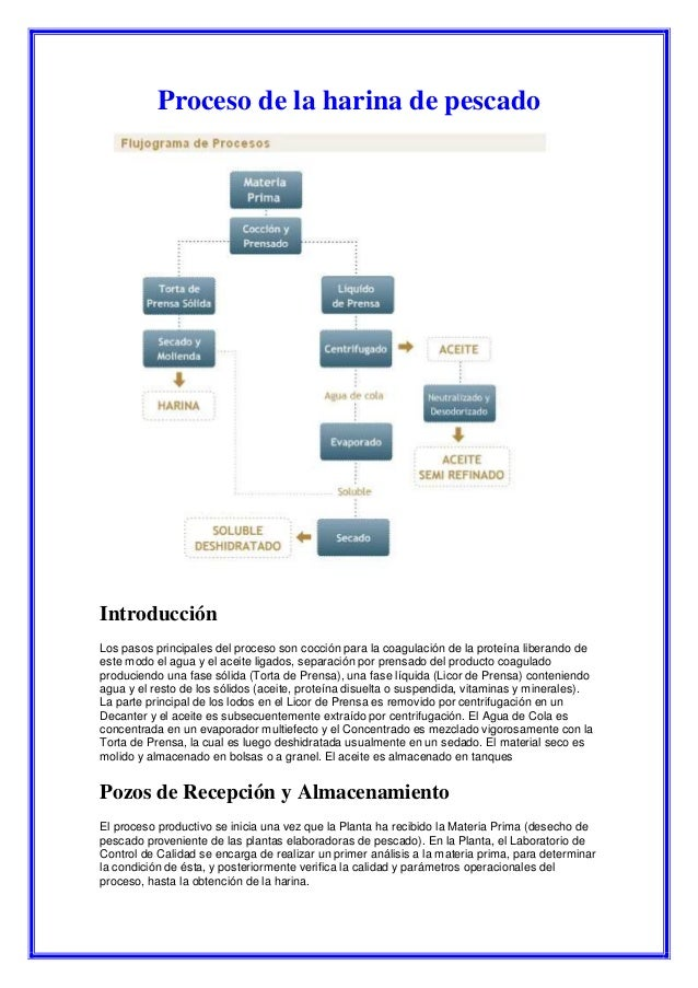 Proceso de la harina de pescado Introducción Los pasos principales del proceso son cocción para la coagulación de la prote...