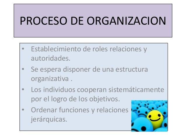 PROCESO DE ORGANIZACION • Establecimiento de roles relaciones y autoridades. • Se espera disponer de una estructura organi...