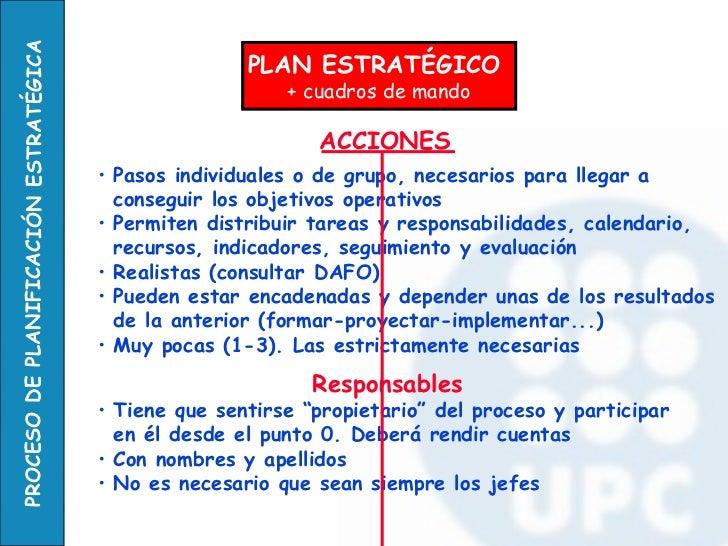 ACCIONES <ul><li>Pasos individuales o de grupo, necesarios para llegar a conseguir los objetivos operativos </li></ul><ul>...
