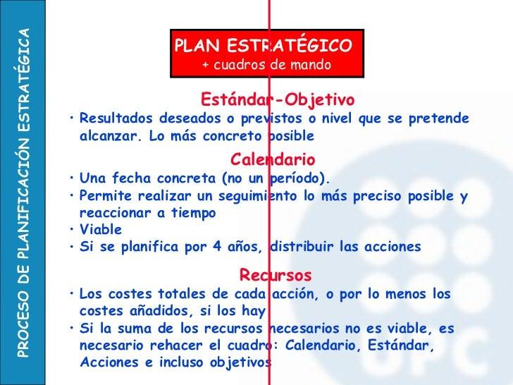 PLAN ESTRATÉGICO  + cuadros de mando <ul><li>Calendario   </li></ul><ul><li>Una fecha concreta (no un período).  </li></ul...