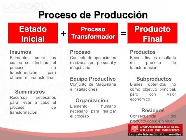 Proceso de producci n for Maquinaria y utensilios para la produccion culinaria