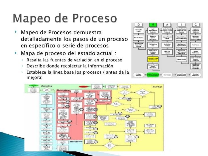 Proceso dmaic para la calidad for Mapeo de procesos ejemplo