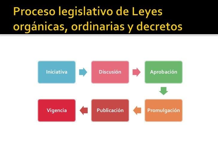 Articulo 11 dela constitucion mexicana yahoo dating 9