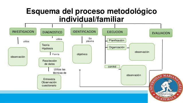 pdf Memorandum