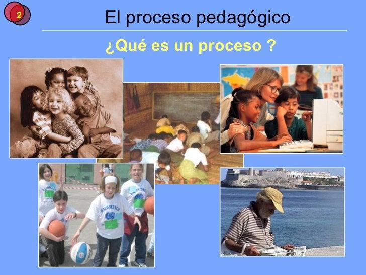El proceso pedagógico ¿Qué es un proceso ?