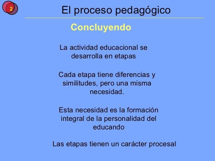 El proceso pedagógico Concluyendo La actividad educacional se desarrolla en etapas Cada etapa tiene diferencias y similitu...