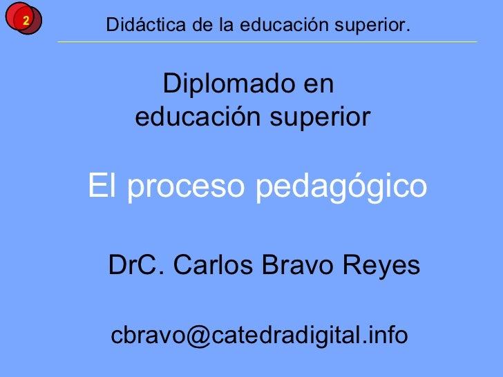 Didáctica de la educación superior. 2 Diplomado en  educación superior DrC. Carlos Bravo Reyes [email_address] El proceso ...