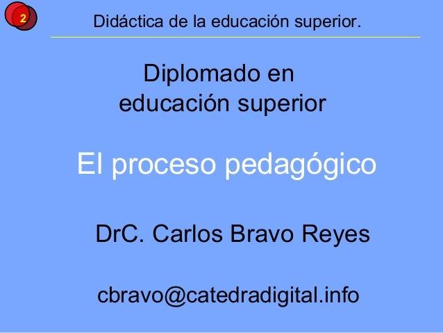 2    Didáctica de la educación superior.          Diplomado en        educación superior    El proceso pedagógico     DrC....