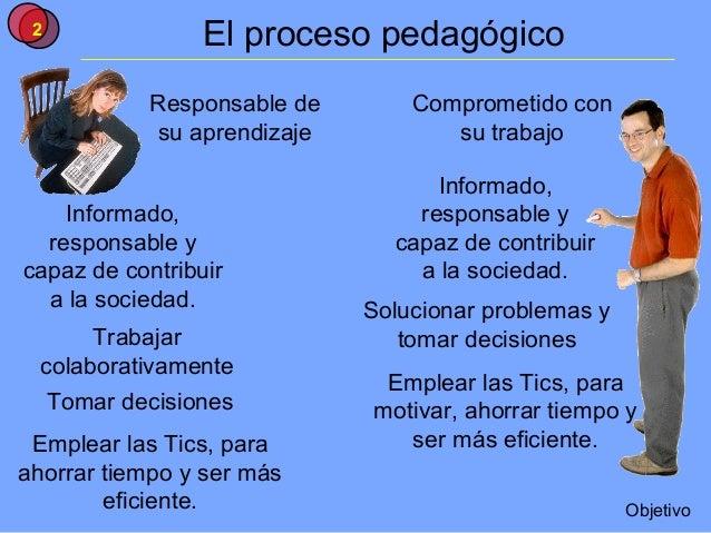 2                  El proceso pedagógico             Responsable de       Comprometido con             su aprendizaje     ...