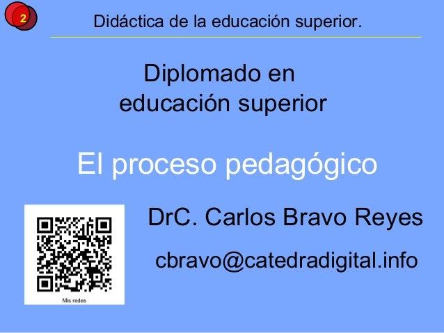 2    Didáctica de la educación superior.          Diplomado en        educación superior    El proceso pedagógico         ...