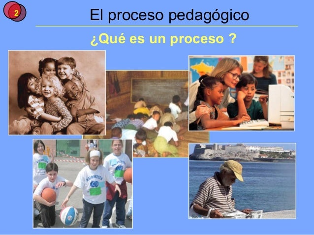 2    El proceso pedagógico    ¿Qué es un proceso ?