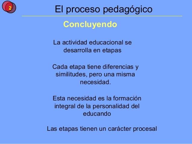 2      El proceso pedagógico         Concluyendo      La actividad educacional se         desarrolla en etapas     Cada et...