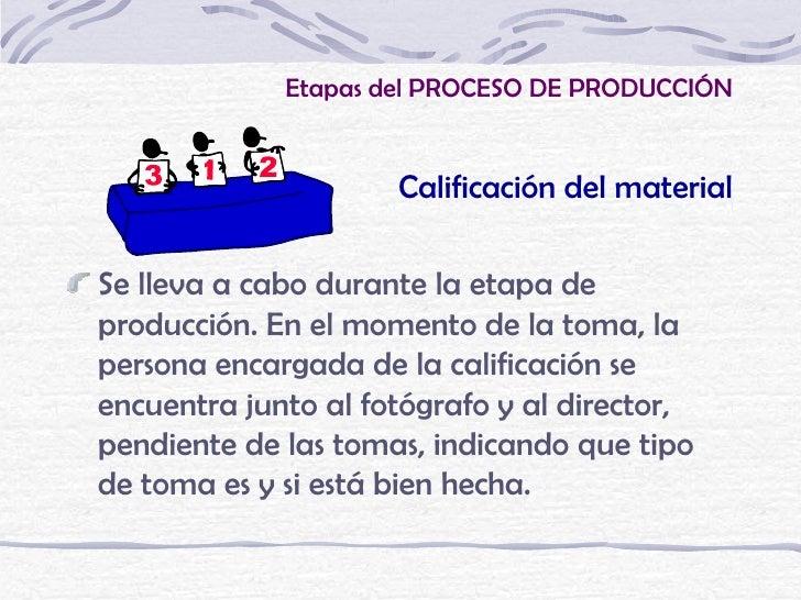 Etapas del PROCESO DE PRODUCCIÓN                     Calificación del materialSe lleva a cabo durante la etapa deproducció...