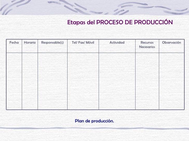 Etapas del PROCESO DE PRODUCCIÓNFecha   Horario   Responsable(s)    Tel/ Fax/ Móvil   Actividad    Recursos    Observación...