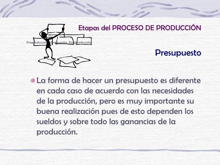 Etapas del PROCESO DE PRODUCCIÓNPreproducción Producción Postproducción                                                  P...