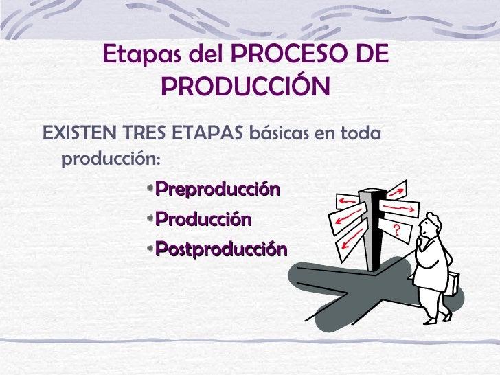 Etapas del PROCESO DE          PRODUCCIÓNEXISTEN TRES ETAPAS básicas en toda  producción:            Preproducción        ...