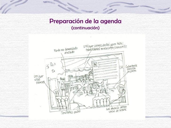 Preparación de la agenda       (continuación)