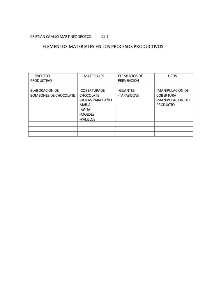 CRISTIAN CAMILO MARTINEZ OROZCO    11-1      ELEMENTOS MATERIALES EN LOS PROCESOS PRODUCTIVOS  PROCESO                  MA...