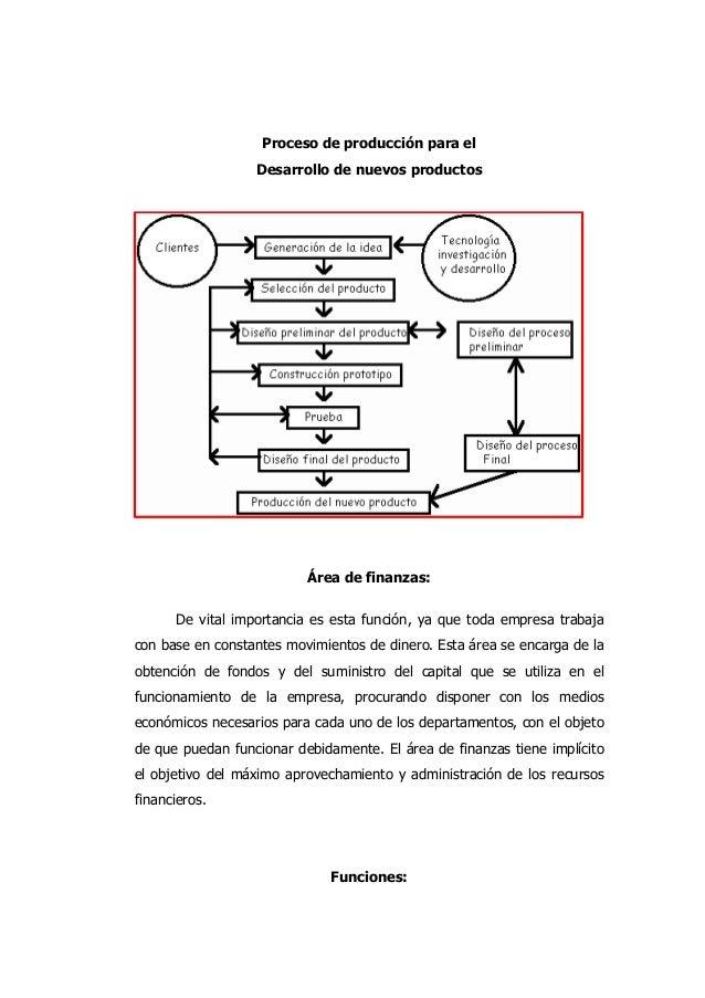 Proceso de producción para el Desarrollo de nuevos productos Área de finanzas: De vital importancia es esta función, ya qu...