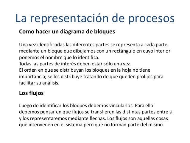 La representación de procesos Como hacer un diagrama de bloques Una vez identificadas las diferentes partes se representa ...