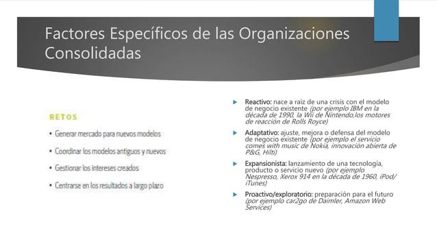Factores Específicos de las Organizaciones Consolidadas  Reactivo: nace a raíz de una crisis con el modelo de negocio exi...