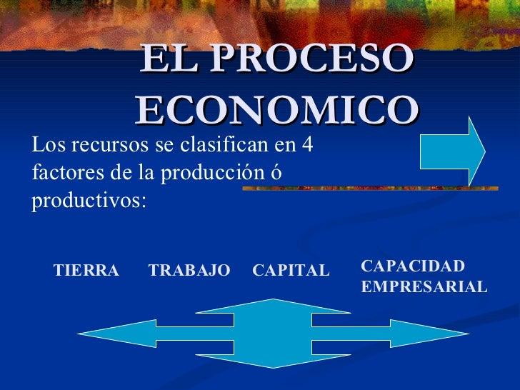 EL PROCESO           ECONOMICOLos recursos se clasifican en 4factores de la producción óproductivos:  TIERRA    TRABAJO   ...