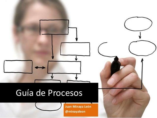 Guía de Procesos           Juan Minaya León           @minayaleon