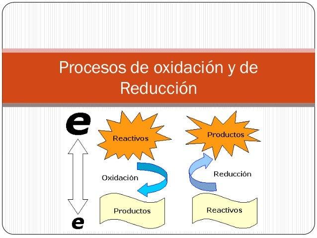 Procesos de oxidación y de       Reducción