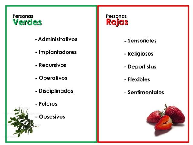 Personas                       PersonasVerdes                         Rojas           - Administrativos         - Sensoria...