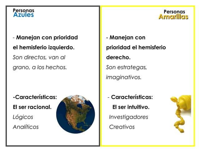 Personas                                          PersonasAzules                                           Amarillas- Mane...