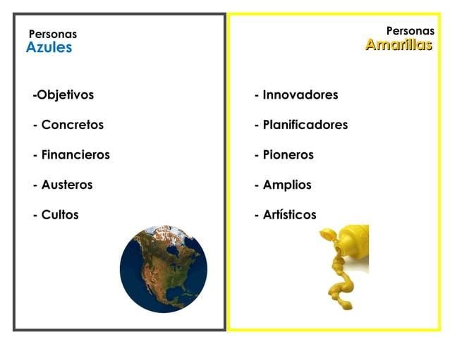 Personas                             PersonasAzules                             Amarillas-Objetivos      - Innovadores   ...