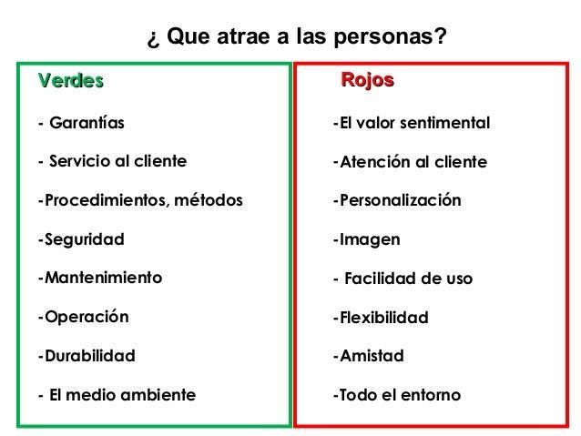 ¿ Que atrae a las personas?Verdes                          Rojos- Garantías                    -El valor sentimental- Serv...
