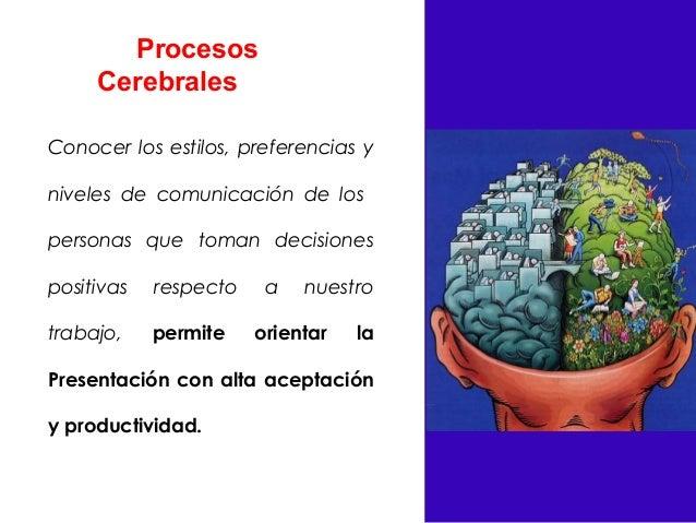 Procesos     CerebralesConocer los estilos, preferencias yniveles de comunicación de lospersonas que toman decisionesposit...