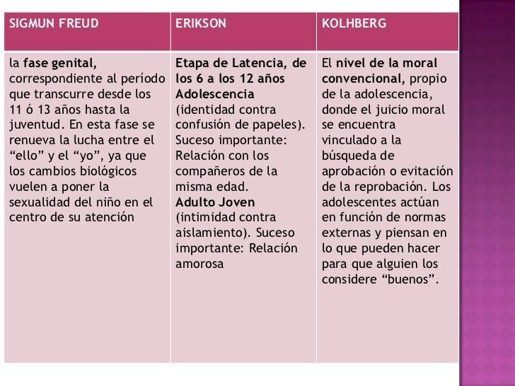 Resolucion de problemas definicion pdf takvim kalender hd for Definicion de gastronomia pdf