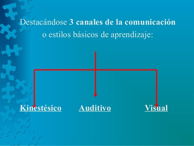 Destacándose 3 canales de la comunicación o estilos básicos de aprendizaje: Kinestésico Auditivo Visual