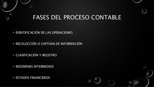 FASES DEL PROCESO CONTABLE • IDENTIFICACIÓN DE LAS OPERACIONES • RECOLECCIÓN O CAPTURA DE INFORMACIÓN • CLASIFICACIÓN Y RE...