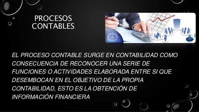 PROCESOS CONTABLES EL PROCESO CONTABLE SURGE EN CONTABILIDAD COMO CONSECUENCIA DE RECONOCER UNA SERIE DE FUNCIONES O ACTIV...