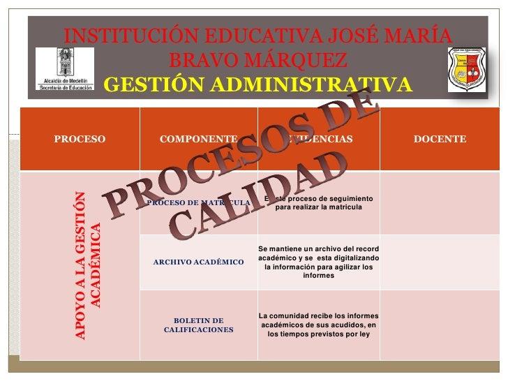 INSTITUCIÓN EDUCATIVA JOSÉ MARÍA BRAVO MÁRQUEZGESTIÓN ADMINISTRATIVA<br />PROCESOS DE CALIDAD<br />