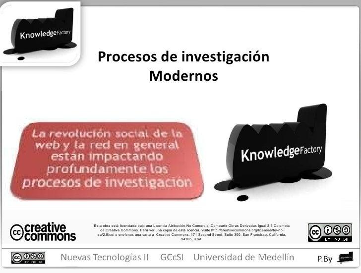 Procesos de investigación Modernos Esta obra está licenciada bajo una Licencia Atribución-No Comercial-Compartir Obras Der...