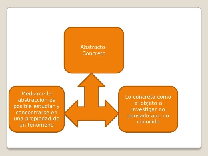 Procesos del conocimiento - Como concentrarse en estudiar ...