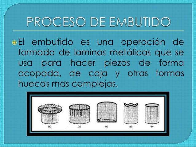 Procesos de manufactura doblado cizallado fresado y for Para que se utiliza el marmol