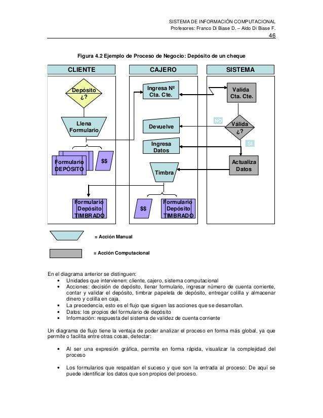 Procesos de negocio 5 ccuart Image collections
