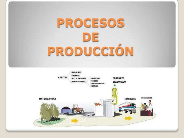 QUÉ ES EL PROCESO PRODUCTIVO? Es el proceso por el cual se realizan las operaciones de transformación de las materias prim...